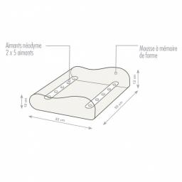 Oreiller Ergonomique Actiform Magnétique AURIS vue aimants et dimensions du 50 cm